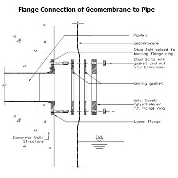 Flange Connection Of Geomembrane To Pipe