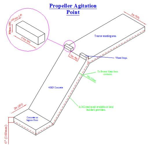 PropellerAgitationPoint-SlurryLagoon