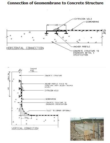 StandardDetails-ConcreteStructure
