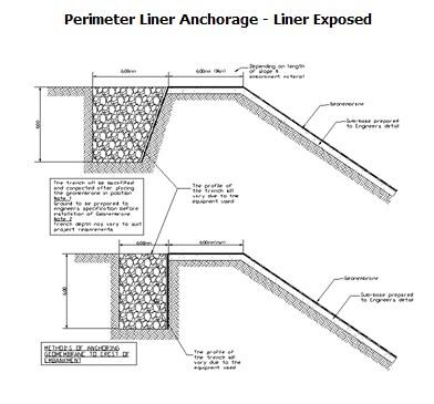 StandardDetails-LinerExposedDG