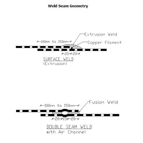 StandardDetails-WeldSeamGeometry